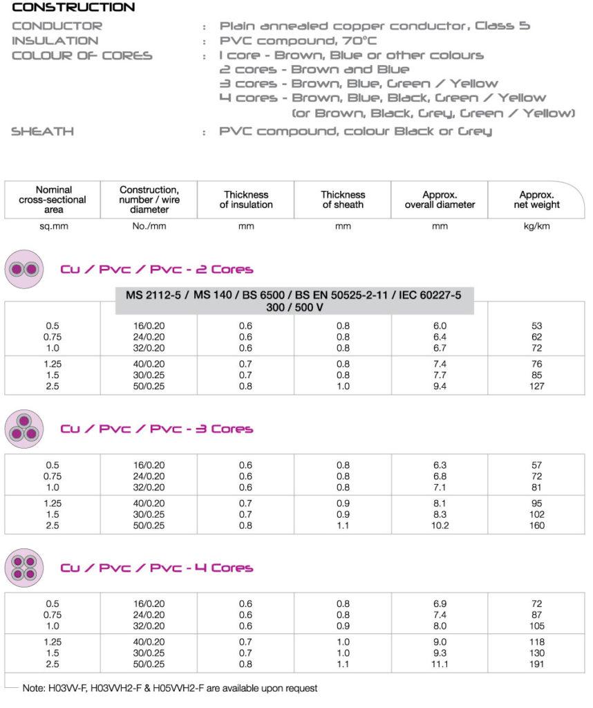PVC-INSULANTED-CIRCULAR-FLEXIBLE-CORD-(MATRIC UNIT) HOSVVF